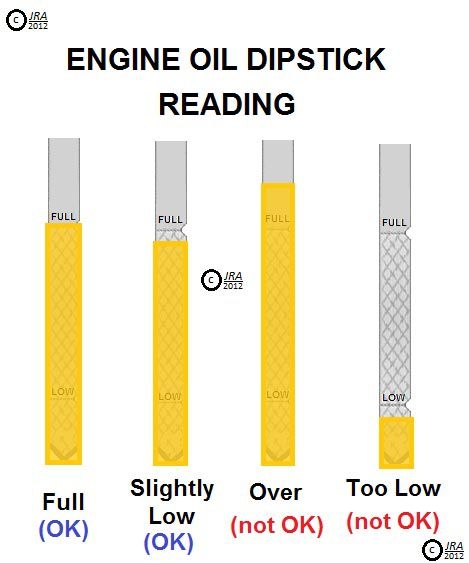 Why Is My Car Leaking Oil? Top 5 Of The Most Common Causes